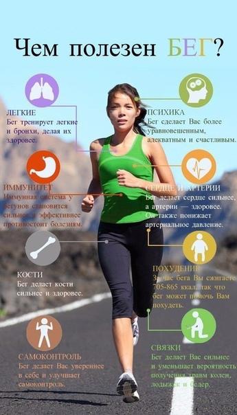 Как сбросить вес при помощи бега быстро