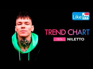 "Niletto: про кавера на свои треки,  о языке и тексте песни ""Hello"" и новой песне ""НевывоЗИМАя"""