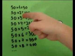 Математика на испанском Как найти кратные числа Matemáticas en español ¿Cómo hallar los múltiplos