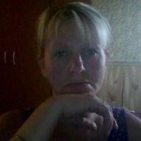 Оксана Архипенко