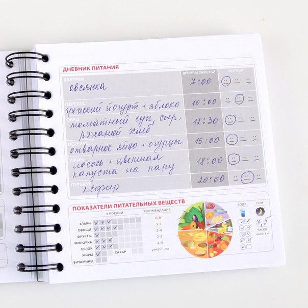Сайты с дневниками диет