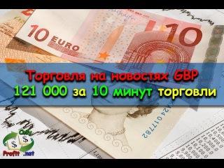 Торговля на новостях GBP. 121 000 за 10 минут торговли. Binomo, FiNMAX