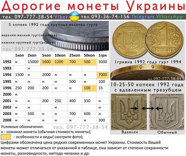 мир достался монеты украины дорогие описание фото него