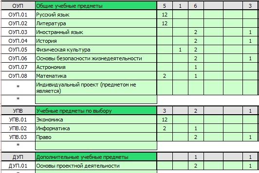 Как составить учебный план для единого расписания на семестр, изображение №7