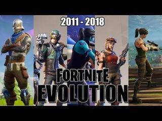تطور لعبة (Fortnite (2011 - 2018