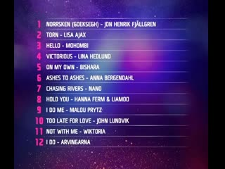 Melodifestivalen 2019 - final (simulator anonimusic)