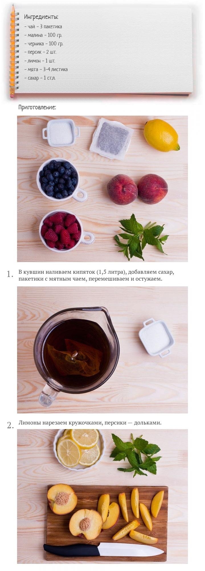 Холодный чай с фруктами и ягодами, изображение №2