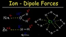 Ion Dipole Forces Ion Induced Dipole Interactions Chemistry