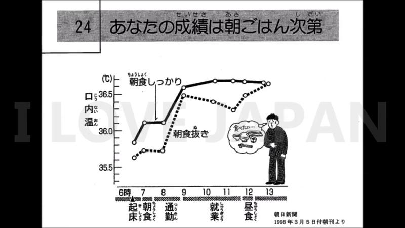 JLPT Luyện nghe tiếng nhật Mainichi kikitori N2 Plus40 下