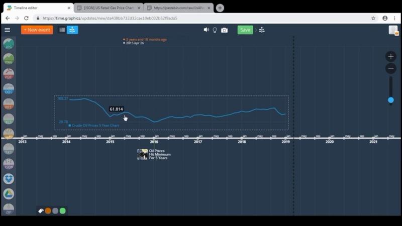 Working with Statistics API Videobook timeline maker tutorial