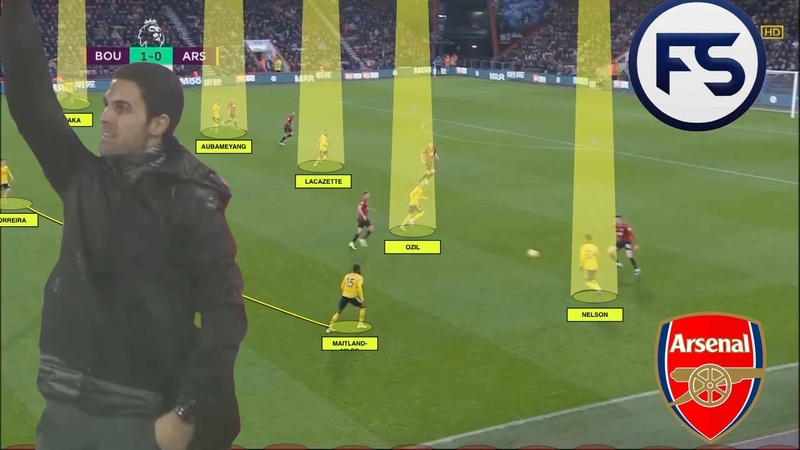 Arteta's first game in charge of Arsenal A tactical analysis Using Guardiola concepts in attack
