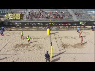 2018 FIVB Huntington Beach Open_ Barbara_Fernanda vs Pavan_Humana-Paredes - Wome