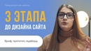 ПРЕДПРОЕКТНАЯ РАБОТА БРИФ ПРОТОТИП МУДБОРД