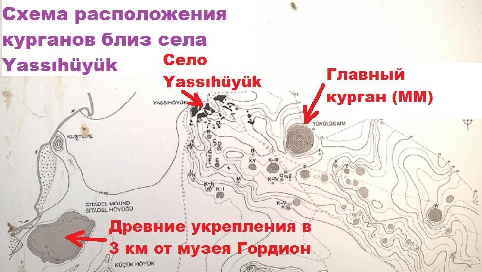Схема курганов вокруг музея Гордион