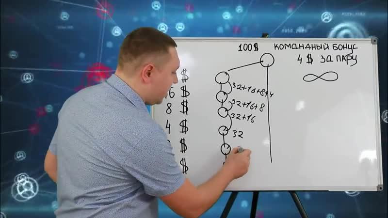 Новейшая система скоростного заработка в интернете ГИПЕРПЕРЕЛИВ