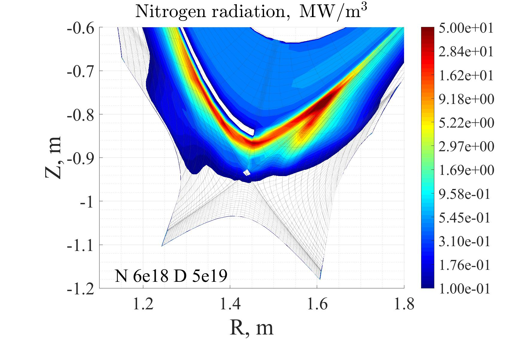 Nitrogen radiation from the cold zone above the X-point.