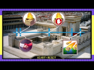 The Third Temple in Jerusalem Prophecy