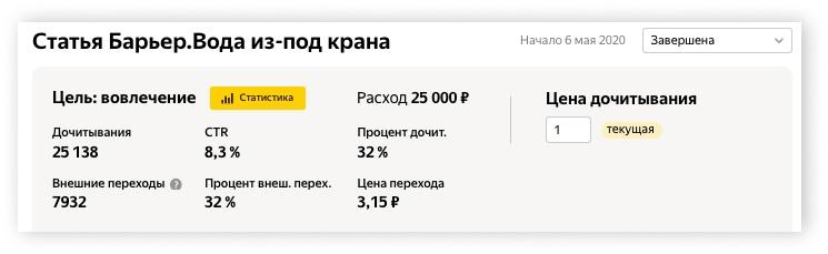 203 000 переходов на сайт по 5,41 рубля: как «Барьер» создает новый спрос на свои товары в Дзене, изображение №4