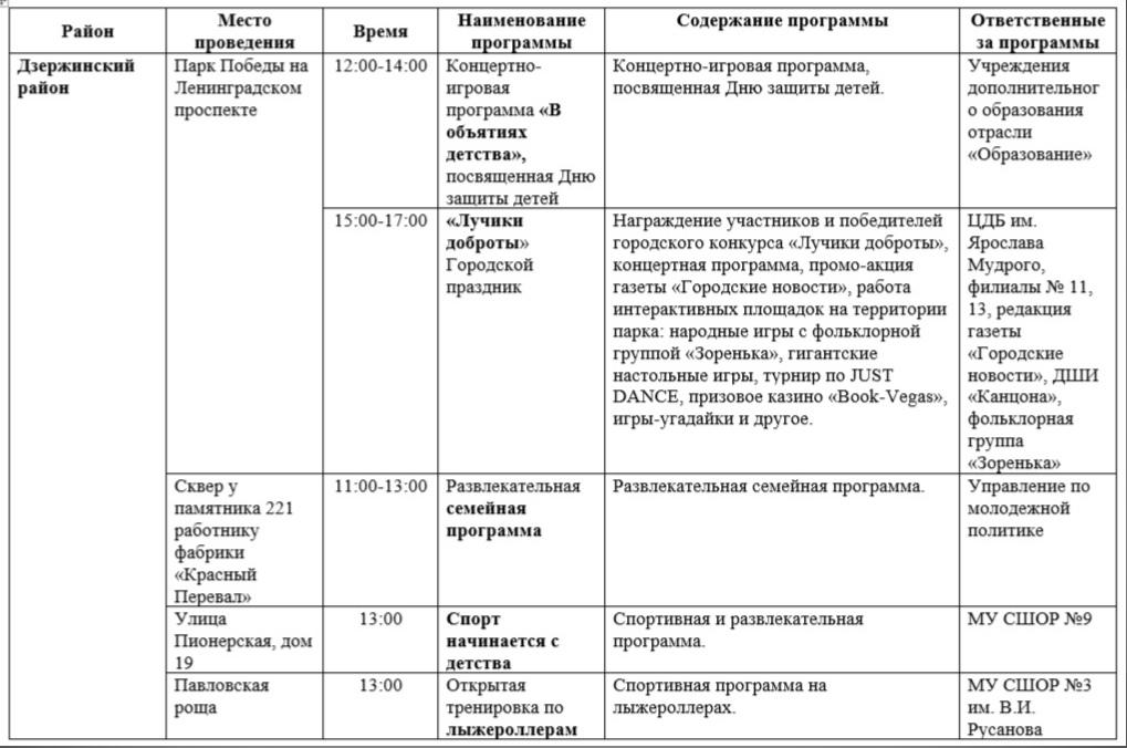 День защиты детей в Ярославле: полная программа на 29 мая