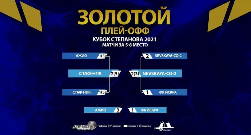 Подводим итоги Кубка памяти Алексея Степанова 2021, изображение №3