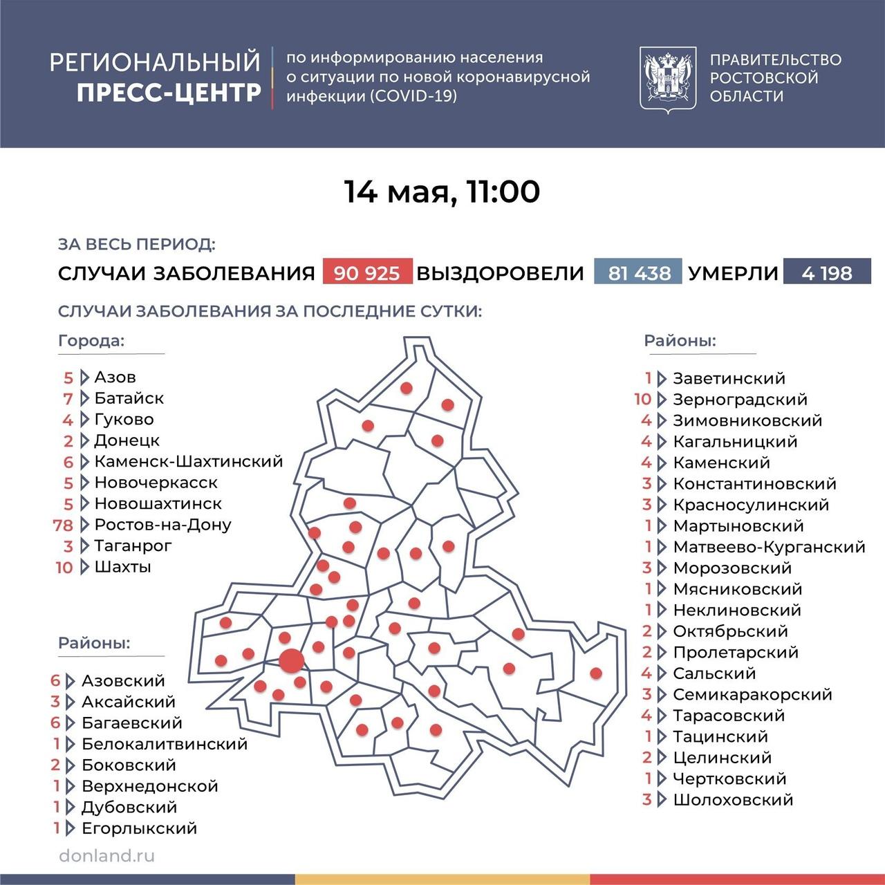 На Дону число инфицированных COVID-19 составляет 204, в Таганроге 3 новых случая