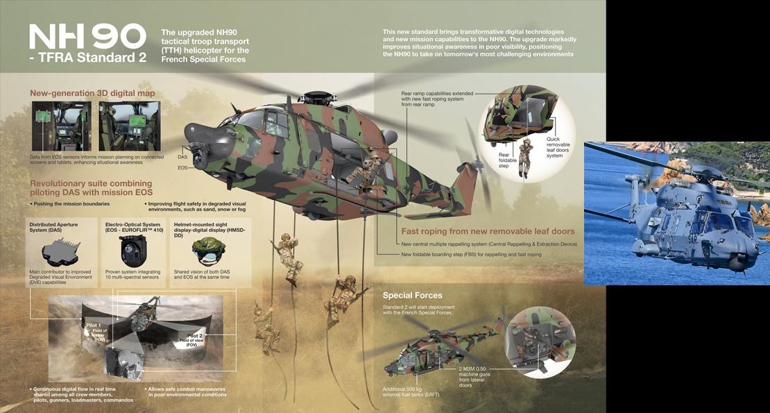 Вертолеты NH90