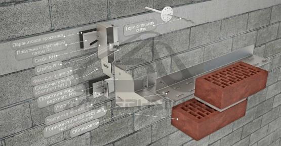 Цена алюминиевого вентилируемого фасада Калуга