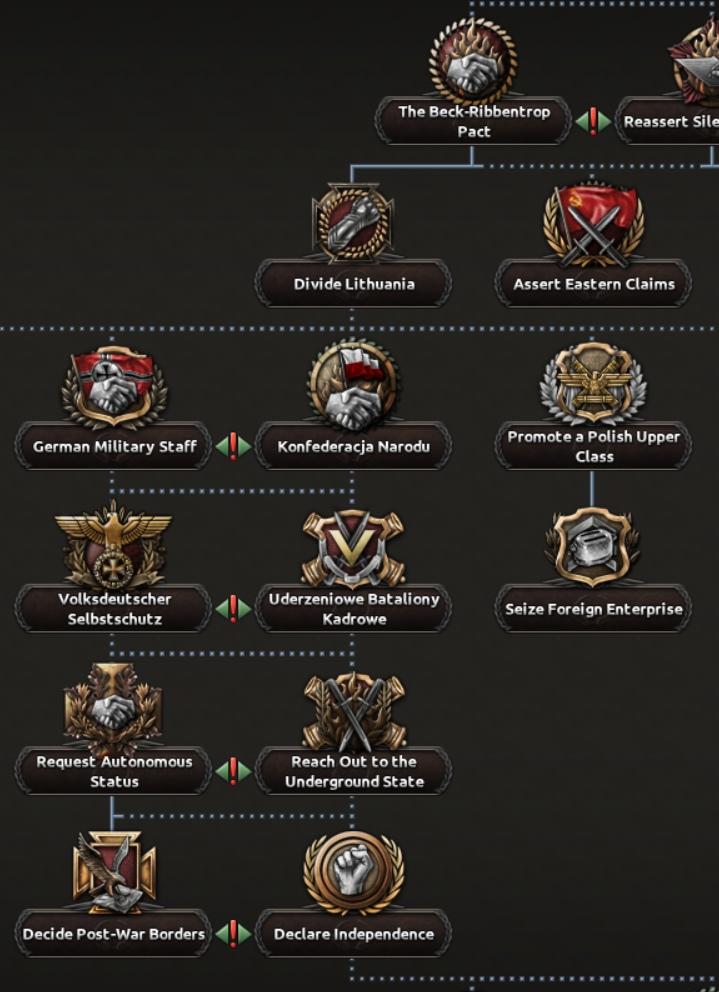 Дневник разработчиков Hearts of Iron IV — Изменение древа фокусов Польши, часть 2, изображение №23