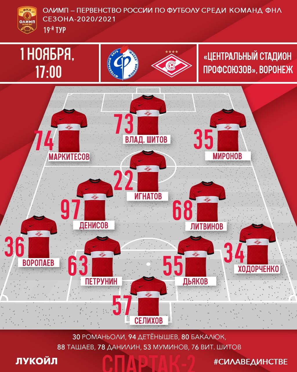 Состав «Спартака-2» на матч 19-го тура ФНЛ с «Факелом»